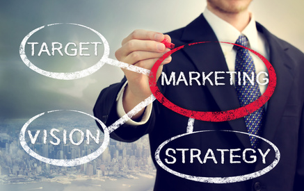 Attractiv - Marketing - E-marketing - Visie - Vision - Doelstelling - Targets - Strategie - Strategy